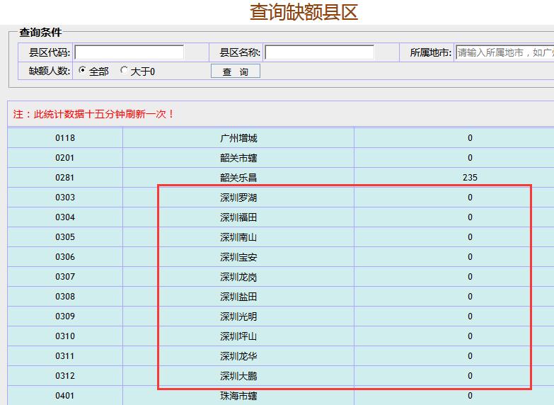 深圳成人高考考区已满