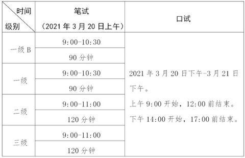 全国公共英语等级考试开考级别和考试时间