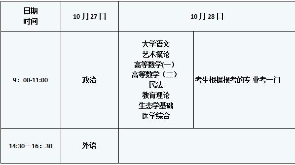 2018年<a href=http://www.enetsz.cn/zsb/ target=_blank class=infotextkey>成考专升本</a>考试时间