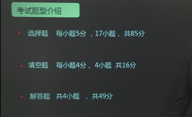 深圳成人高考高升专数学视频考试题型