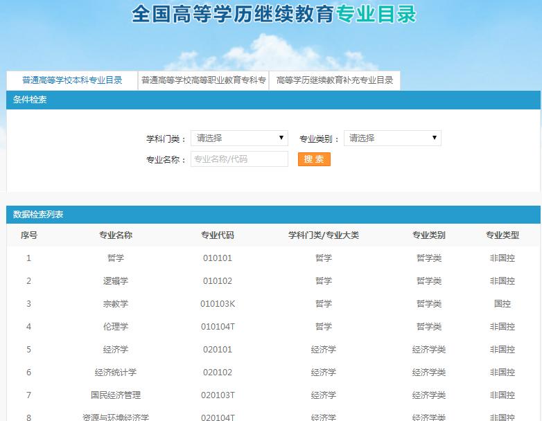 深圳成人高考专业查询平台